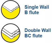 Single Wall B Flute, Double Wall BC Fluteble wall